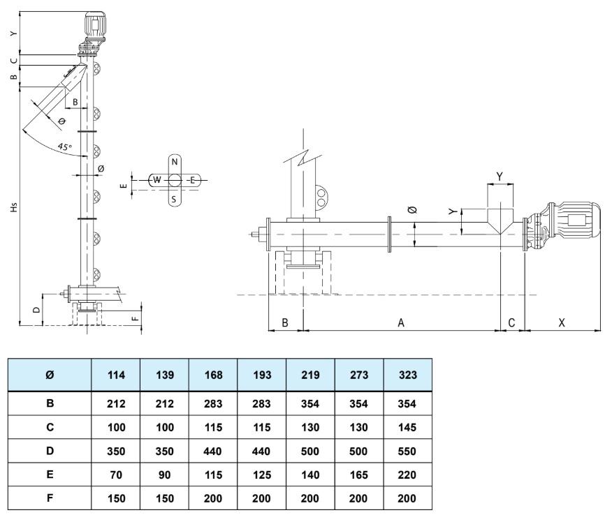 вертикальный шнековый конвейер WAMGROUP
